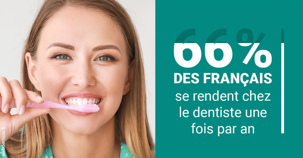 https://dr-aubry-marie-pierre.chirurgiens-dentistes.fr/66 % des Français 2